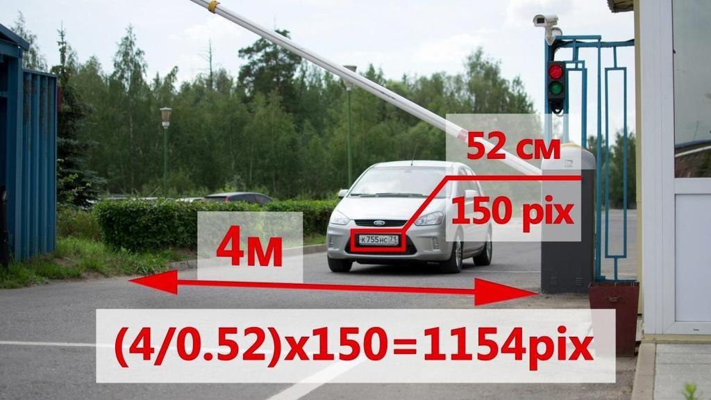 Определение качества изображения в системах видеонаблюдения