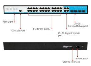 HTV-POE3424W-44S 2428 портовый управляемый POE-коммутатор L2+ 4 SFP+SFP порта, 1 порт RS232RJ45